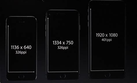 What is the iPhone 6 Plus screen resolution / size? | The