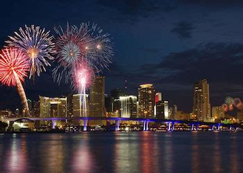 Miami 4th of July Celebrations 2020