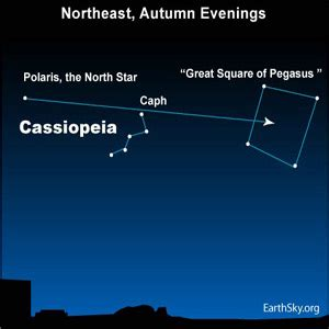 How to see the Great Square of Pegasus | Astronomy