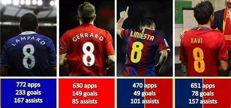 Image: Who's the best number 8?