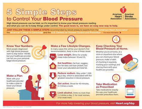 High blood pressure can be fatal