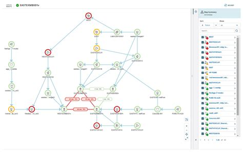 Application Discovery and Dependency Mapping Tool | SolarWinds