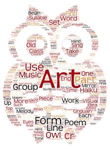 Music, Poetry, And Visual Art: Complementary Inspiration