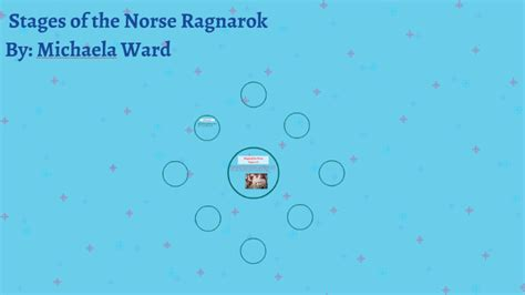 Stages of the Norse Ragnarok by Michaela Ward on Prezi
